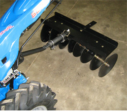 Front view of disk harrow