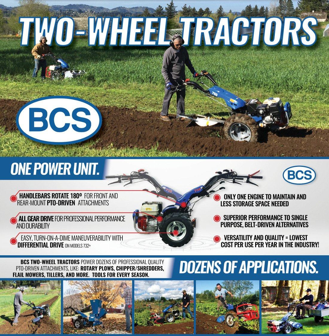 Texas BCS - BCS Walk-Behind Tractors, Implements and Accessories